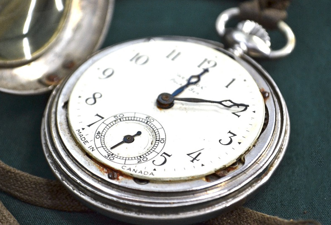 Time saving tools for perfect blogging