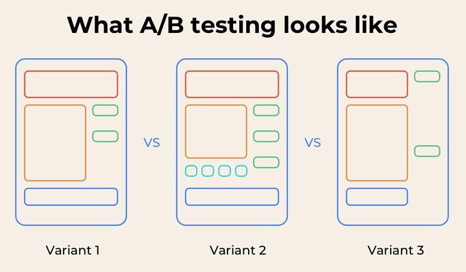 What A_B testing looks like